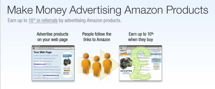 Make Money with Amazon Affiliates